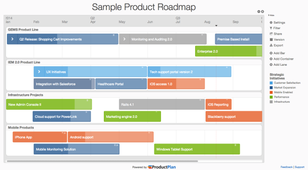 Roadmap sample 1